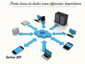 Arquitetura baseada em API's e explorando especificidades de cada aparelho com os Device's api's
