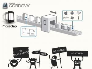 Diagrama mostra basicamente como funciona a entrega de aplicativos pelo Phonegap